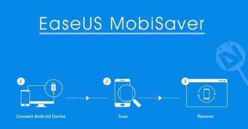 Easeus Mobisaver 7.6 Crack plus Keygen 2020 Latest